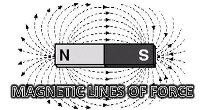 MAGNETIC LINES OF FORCE