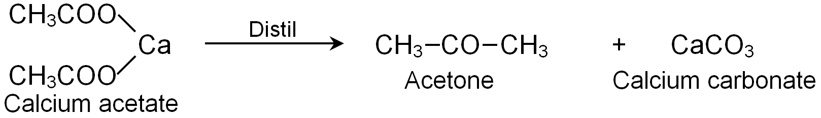 Formation Of Acetone From Calcium Acetate