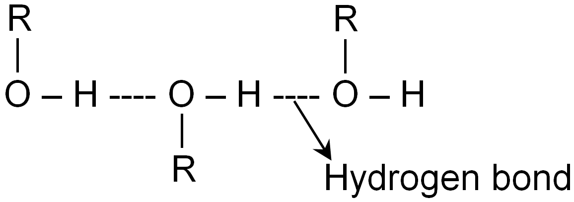 Structure Of Alcohal