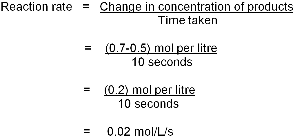the concentration of a product in a reaction increases from 0.5 moles per litre to 0.7 moles per litre in 10 seconds. Then the rate of reaction is given by