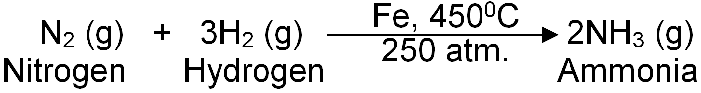 In chemical reactions the Molarity of a reactant or a product is represented by putting its symbol or formula within a square bracket, [ ]
