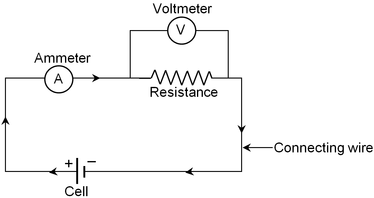 Electric circuit and circuit diagram ccuart
