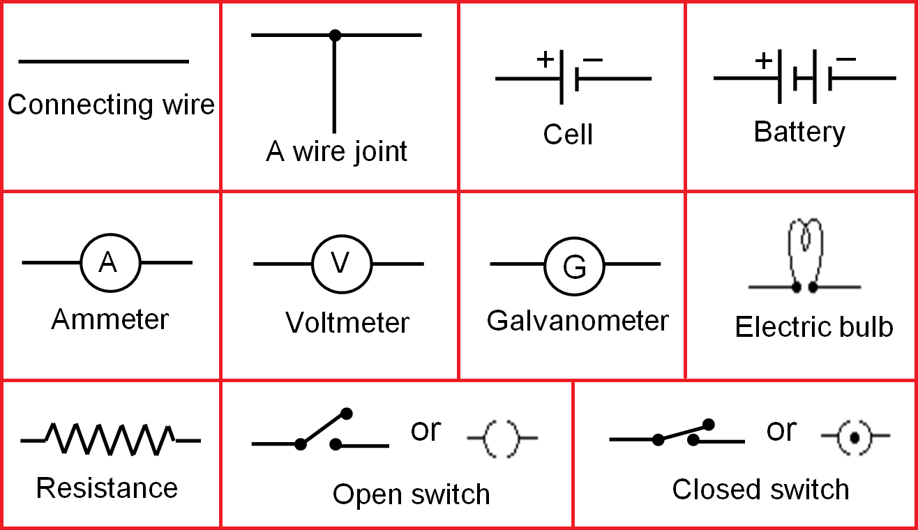 Electric Circuit With Diagram - Circuit Diagram Symbols •