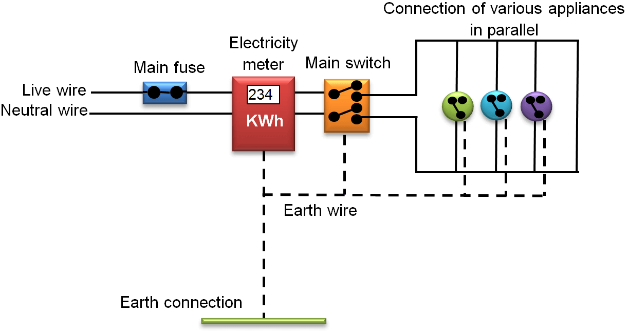 domestic electric circuits diagram to show working of domestic electric circuits