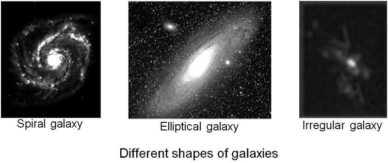 Different Shapes Of Galaxies(Spiral, Elliptical, Irregular)
