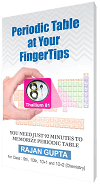 Book: Periodic Table at Your FingerTips