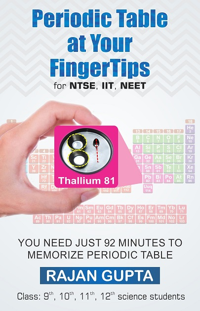 Periodic Table at Your FIngerTips